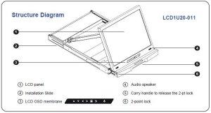 LCD1U20-011 1U 20