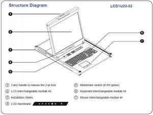 LCD1U20-02 20.1