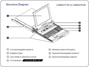 LCD2U19-02-Cat5 SHORT DEPTH 2U Rackmount 19