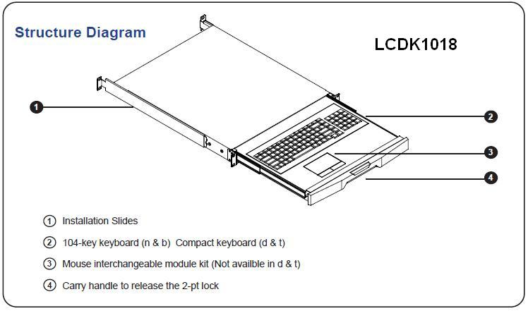 LCDK1018 1U Rack mount Keyboard DVI KVM