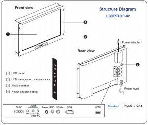LCDR7U19-02 7U Rackmount 19