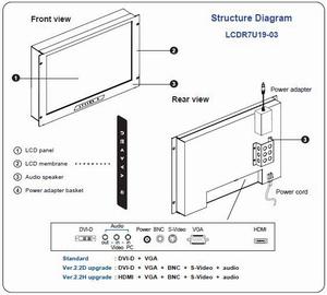 LCDR7U19-03 Sunlight Monitor SiriusView