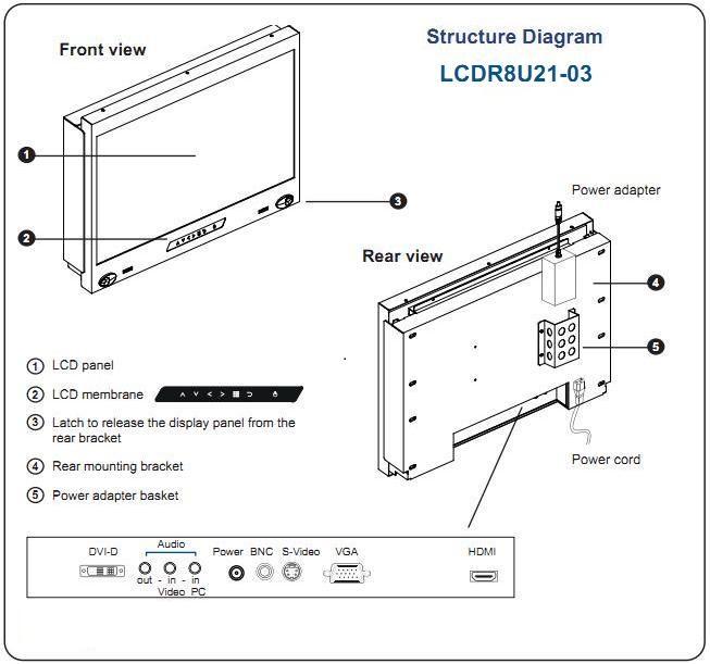 LCDR8U21-03 8U Rackmount 21.5