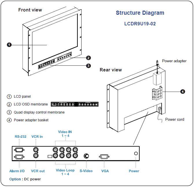 LCDR9U19-02 9U Rackmountable 19