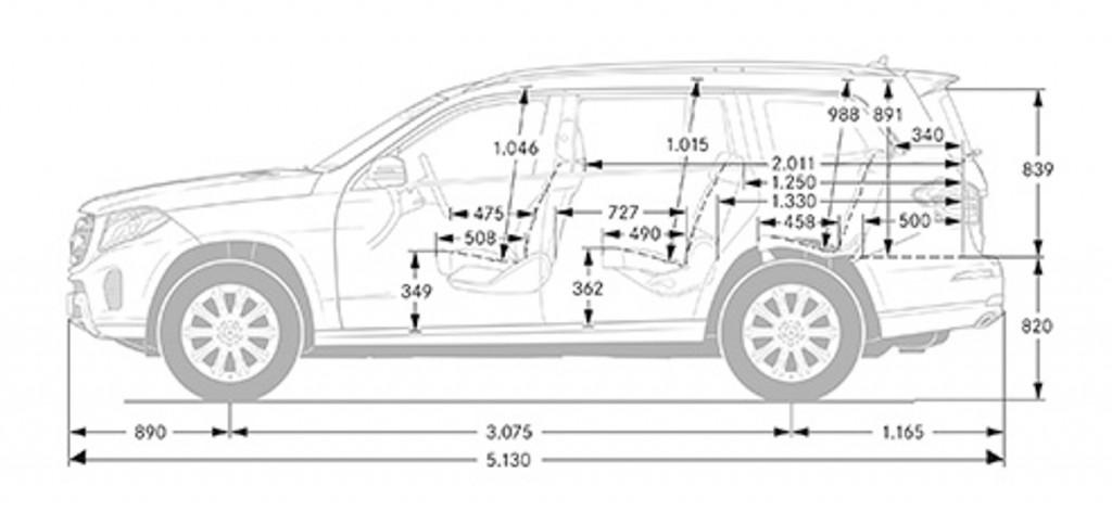 Fahrbericht: Mercedes-Benz GLS 350d / 400 / 500 [VIDEO