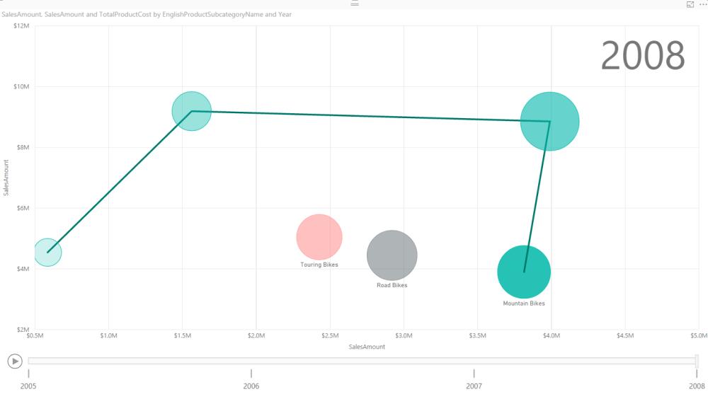 medium resolution of 2016 07 30 14h42 03 column or bar chart