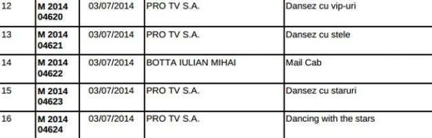 PRO TV cerere OSIM