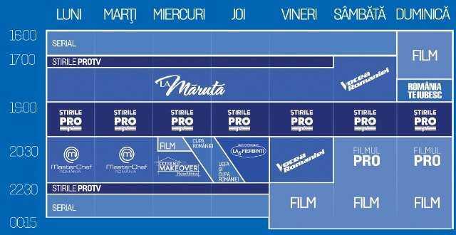 grila de toamna pro tv La Măruță se mută din studioul din Buftea într un decor nou din Pache Protopopescu. Surprizele PRO TV pentru toamna 2014