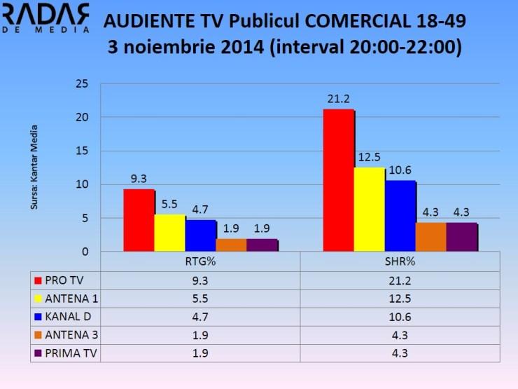 Audiente 3 nov 2014 - publicul comercial  (4)