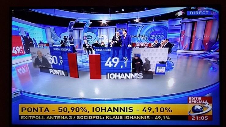 Exit poll ponta iohannis antena 3