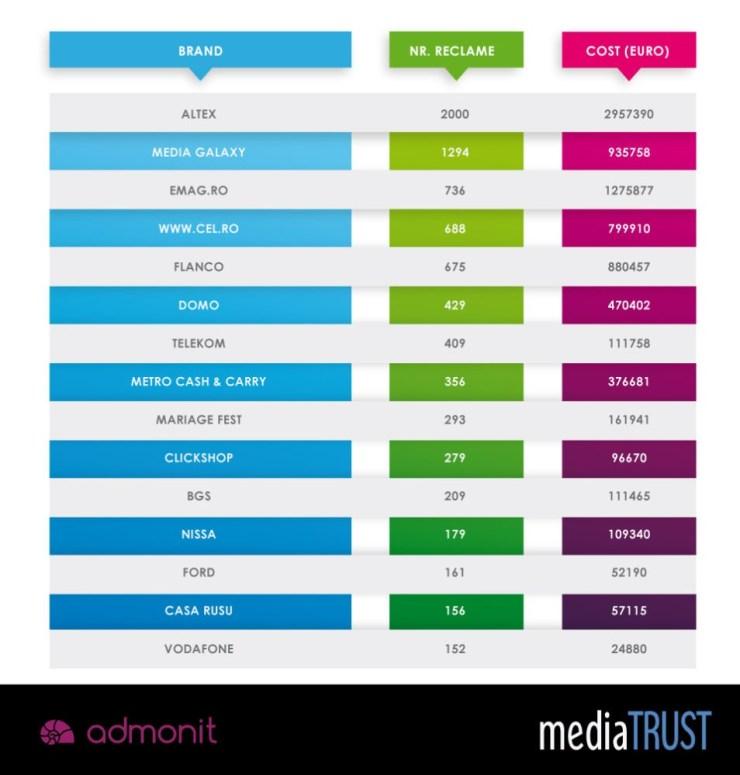 MTR chart2