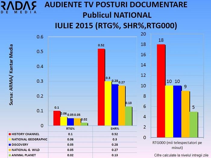 AUDIENTE POSTURI DOCUMANTARE - IULIE 2015 (1)