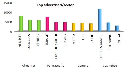 Advertoseri raport mediatrust (7)