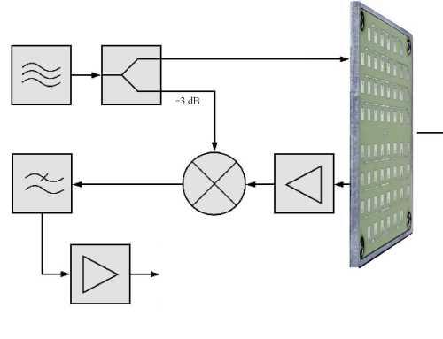 small resolution of figure 3 block diagram