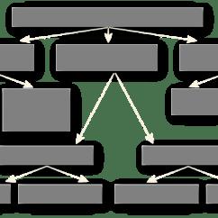 Directory Tree Diagram Nordyne Heat Pump Parts Radar Basics