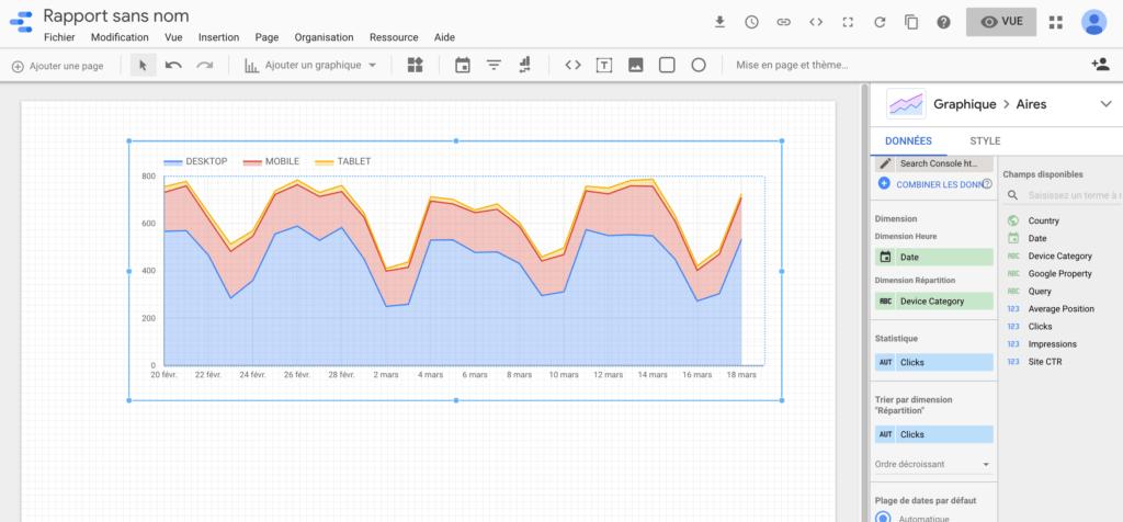 Graphe contenant le nombre total de clic en fonction des devices