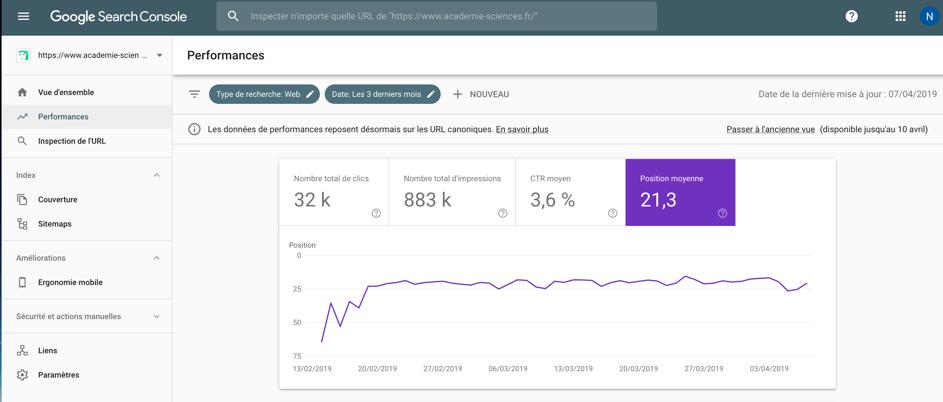 Capture d'écran de Google Search Console représentant la position moyenne de l'ensemble de vos pages dans les résultats de la recherche