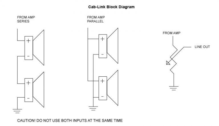 Radial Cab-Link Passive Speaker Cabinet Merger