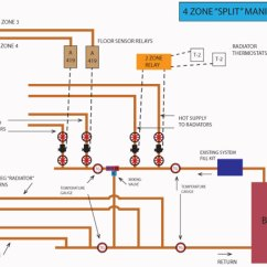 Hot Water System Wiring Diagram Auto Starter Wood Boiler Closed Schematic | Radiant Floor Company