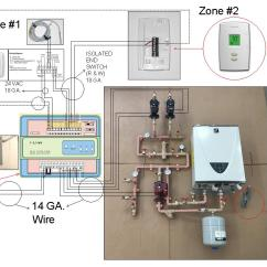 Actuator Wiring Diagram Phase Equilibria Diagrams And Transformations Your Radiant System Diy Floor Heating A Quick Start Guide For Multi Zone Systems Greater Details Scroll Down