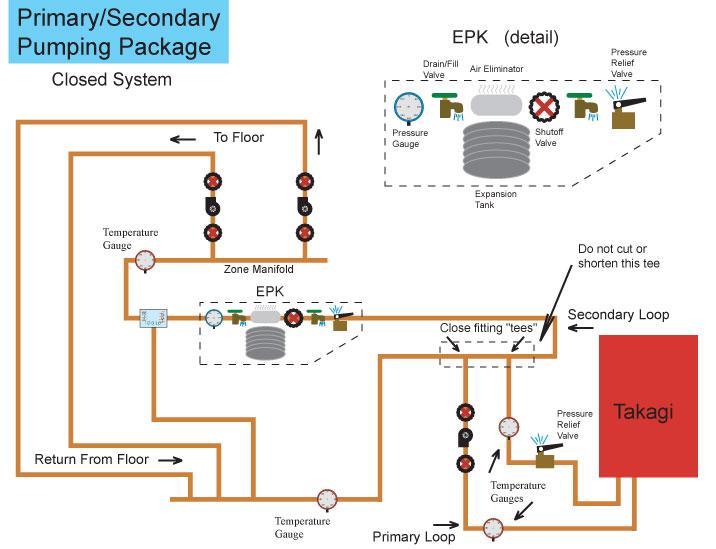 underfloor heating systems wiring diagrams central heating pipe sizing acpfoto underfloor heating manifold wiring diagram