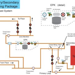 Hot Water System Wiring Diagram Push Button Switch Primary Secondary Plumbing Diy Radiant Floor Heating Company