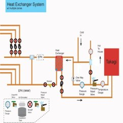 How To Wire A Hot Tub Diagram Infrastructure Architecture Visio The Heat Exchanger System Diy Radiant Floor Heating With Multiple Zones
