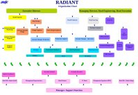 Organization | Radiant Heat Exchanger Pvt. Ltd. Pune India
