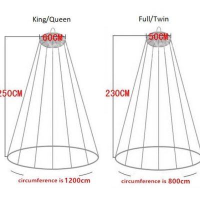 Canopy size diagram