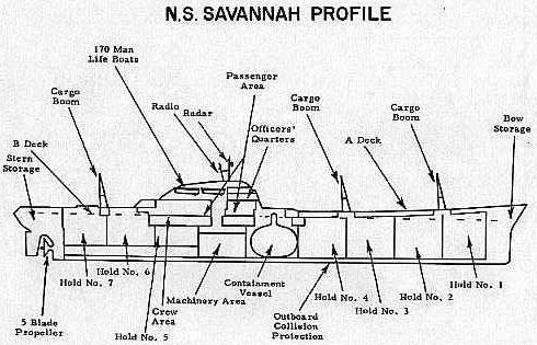 Ship Schematics/floorplans : rpg
