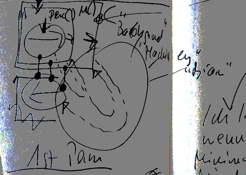 Bewusstsein_1stperson_zwei_4juni13