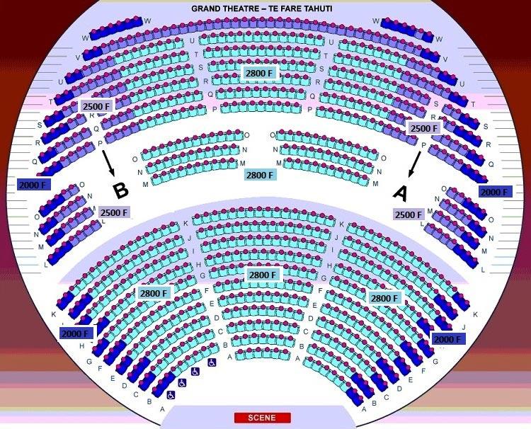 OZ-theatre