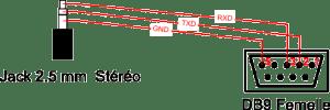 cable équivalent au OPC2218