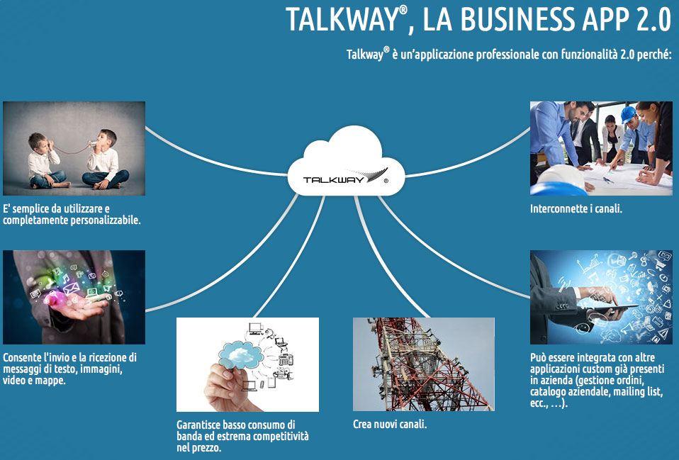 talkaway AllAppDays anche Talkway, lapplicazione push to talk che utilizza internet