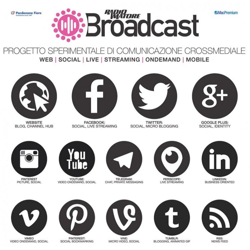 social broadcast 890x890 Il Codroipese Gabriele Gobbo sviluppa la nuova comunicazione crossmediale della fiera Radioamatore Pordenone