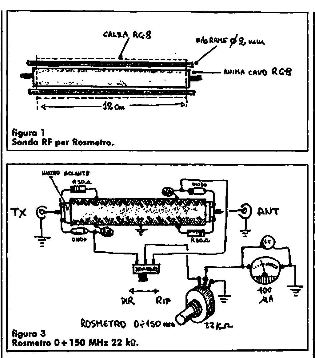Rosmetro Wattmetro Dummyload I6ibe Ivo