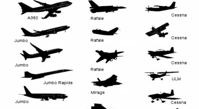 Sortie d'un guide visuel de reconnaissance des avions à