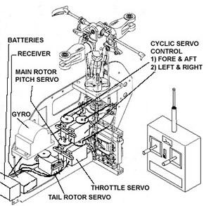 Bose Speaker Wiring Diagram Bose Subwoofer Wiring Wiring