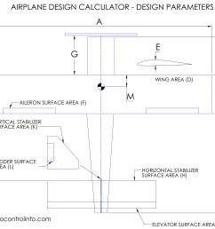 airplane design calculator [ 3001 x 2481 Pixel ]