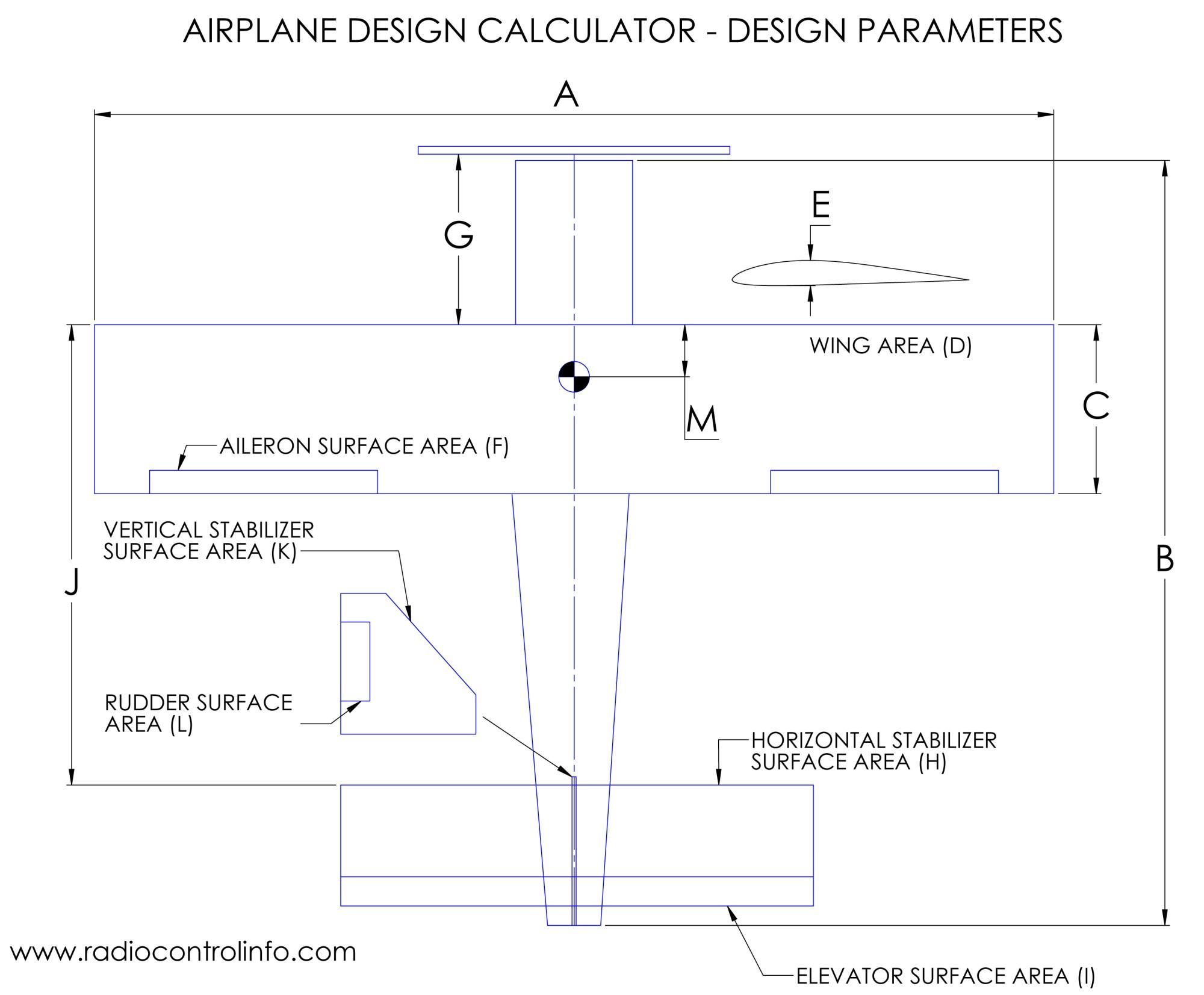 hight resolution of airplane design calculator