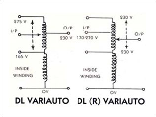 Double Layer Variautos, Double Layer Variac Transformers