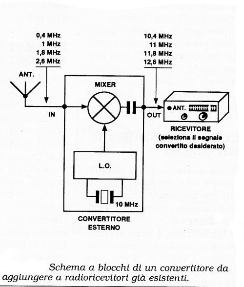 small resolution of qui di seguito riporto lo schema elettrico del converter proposto il circuito stampato e la disposizione dei componenti l insieme rappresenta la mia
