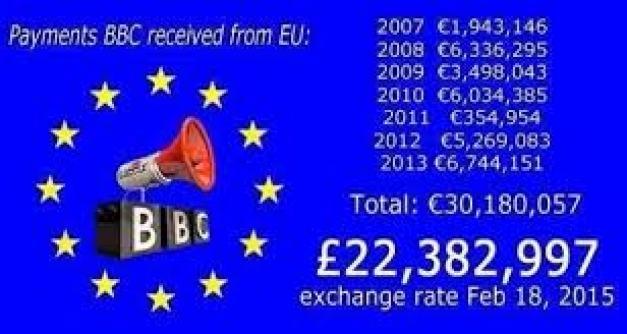 BBC EU