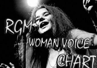 RGM Woman Voice Chart