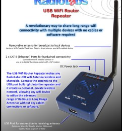usb wifi repeater wijacker click image to view details [ 1001 x 1203 Pixel ]