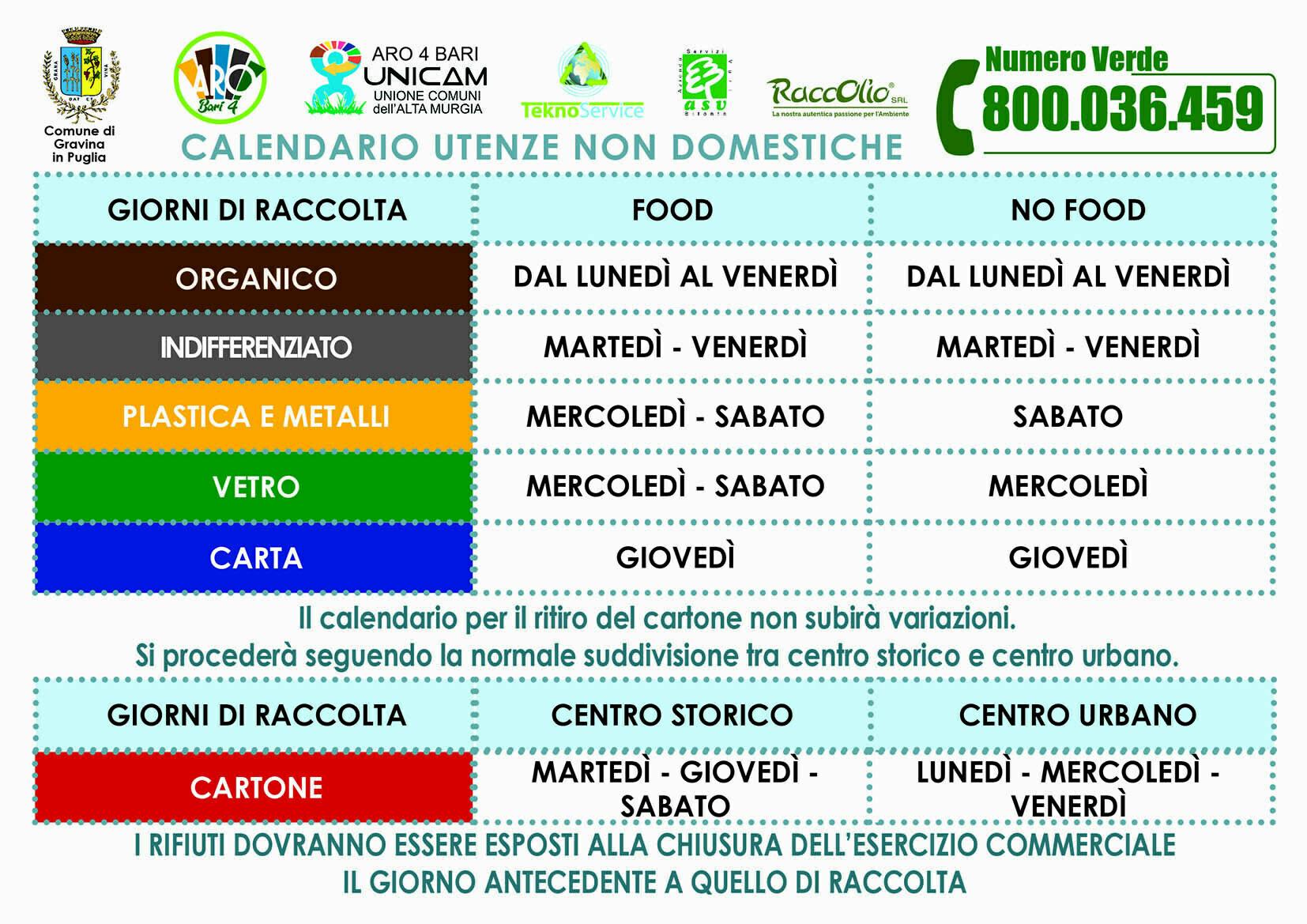Calendario Raccolta Differenziata Sanremo.Gravina In Puglia Differenziata Modifiche Al Calendario Di