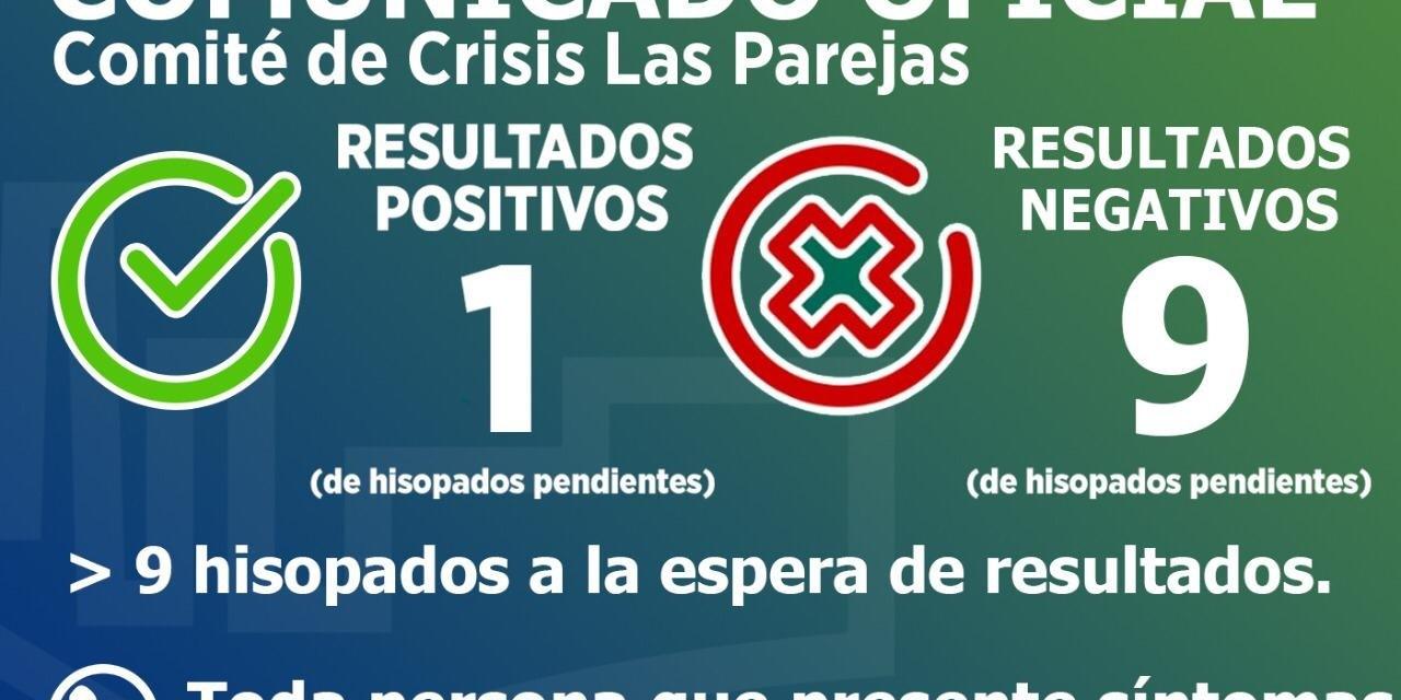 Reportaron otro caso positivo de Covid-19 en Las Parejas