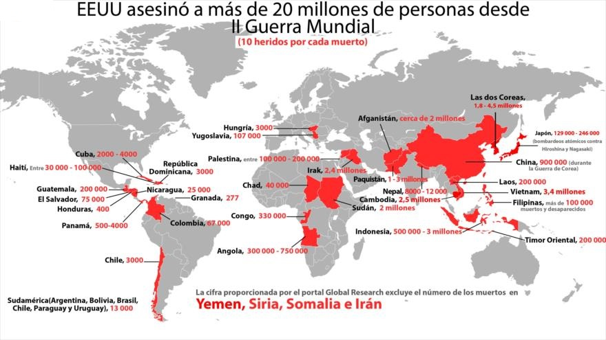 EEUU asesinó a más de 20 millones desde II Guerra Mundial - info1