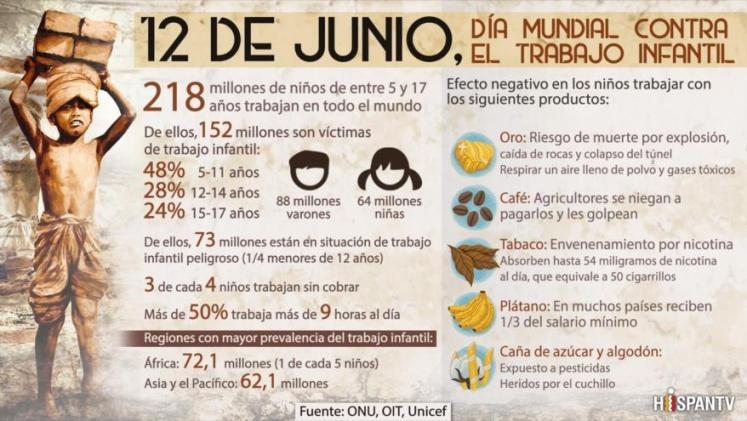 12 de junio, Día Mundial contra el Trabajo Infantil - 18550623_xl-300x169