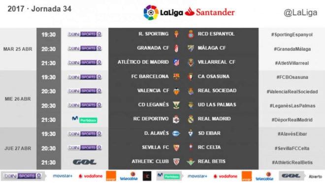 Madrid y Barça, en miércoles, en la jornada entre semana de LaLiga